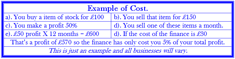 Cost of finance
